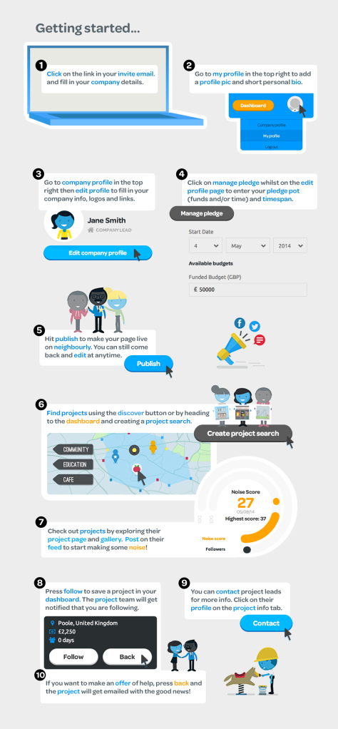 company_start_guide_onepage