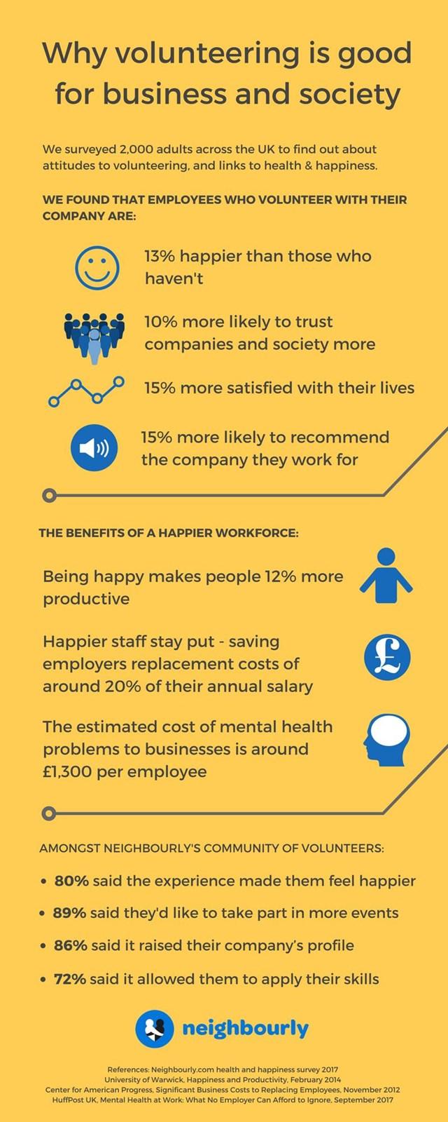 ESV_infographic