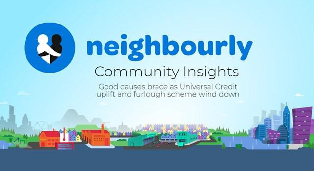 community insights summer 2021